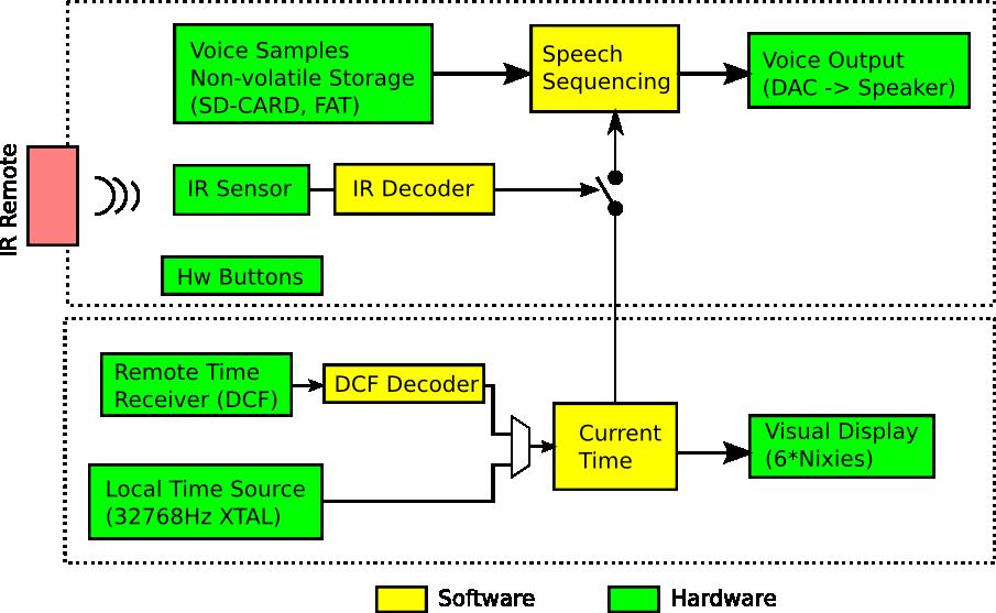 tc_function_scheme