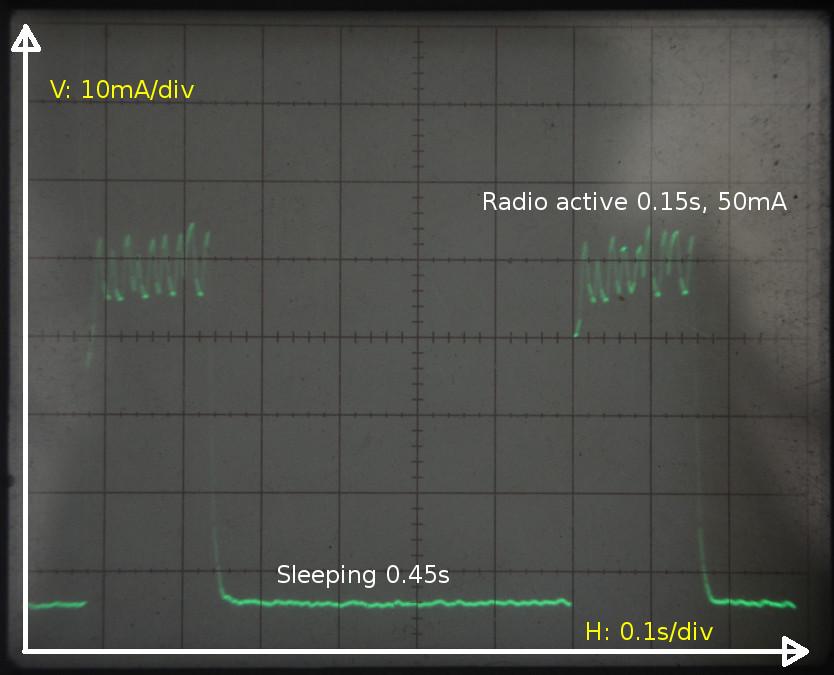 BTM431 Medium power, page scans only.