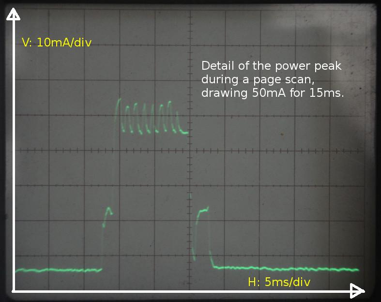 BTM431 Minimal power mode, page scan detail.
