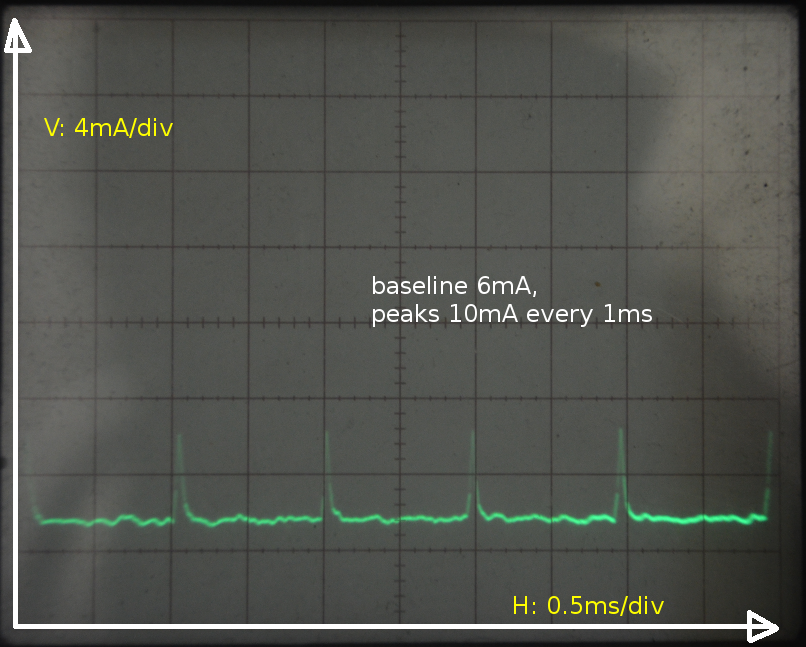 Slow CPU clock 8MHz, and sleeping when idle.