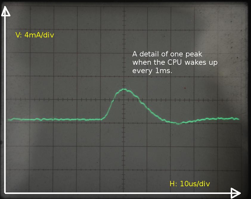 Detail of one CPU peakm 72MHz clock.
