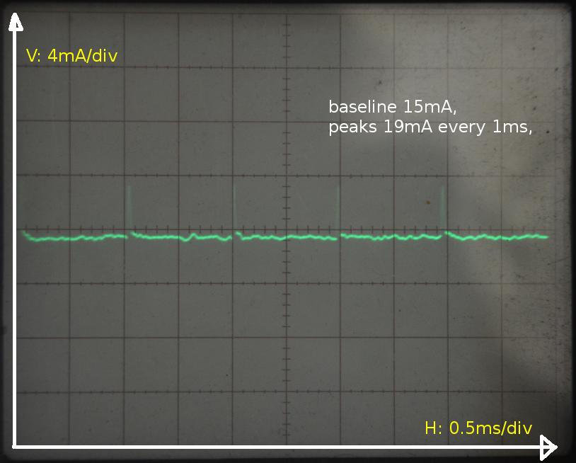 CPU sleeps when idle, 72MHz clock.